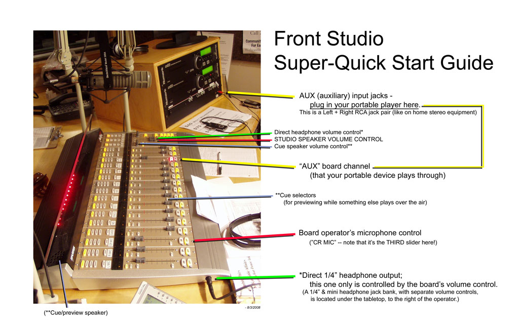 Basic diagram of front studio board and AUX input